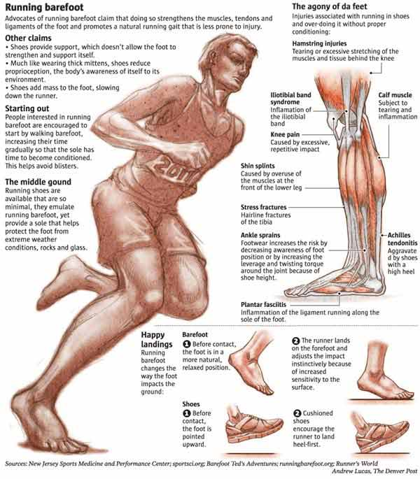 course-pieds-nus-bare-foot-osteomag-2