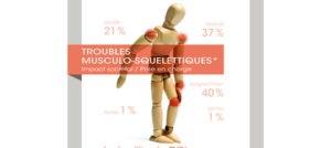 35e Congrès d'ostéopathie de l'AFO @ BATEAU LE BOTTICELLI | Paris | Île-de-France | France